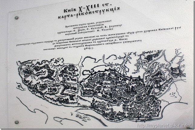 Карта-реконструкция. Киев X-XIII ст.