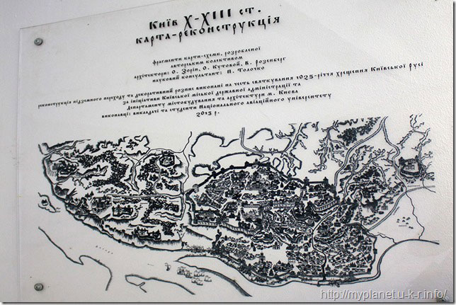 Карта-реконструкція. Київ X-XIII ст.