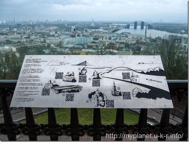 Карта достопримечательностей Киева на смотровой площадке Андреевской церкви