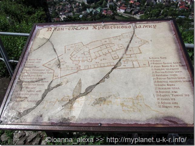 План-схема Хустского замка